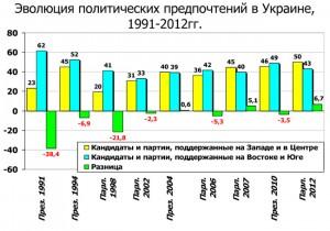 Илларионов Украина 16