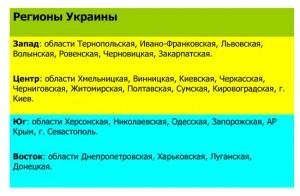 Регионы Украины